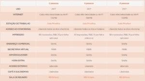 Terracota - planos Salas Privativas 2019